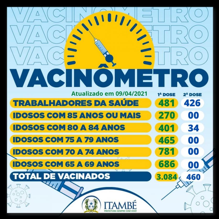Vacinometro 09-04