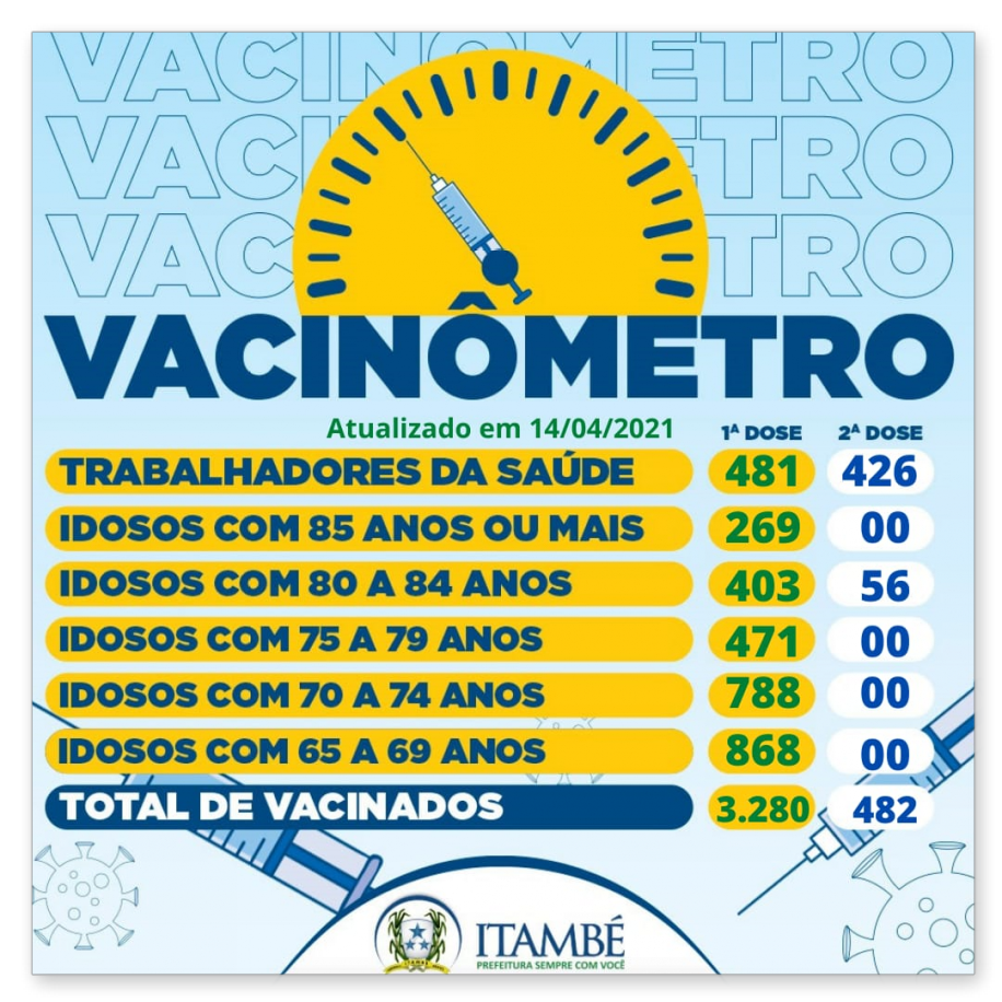 Vacinometro 14-04