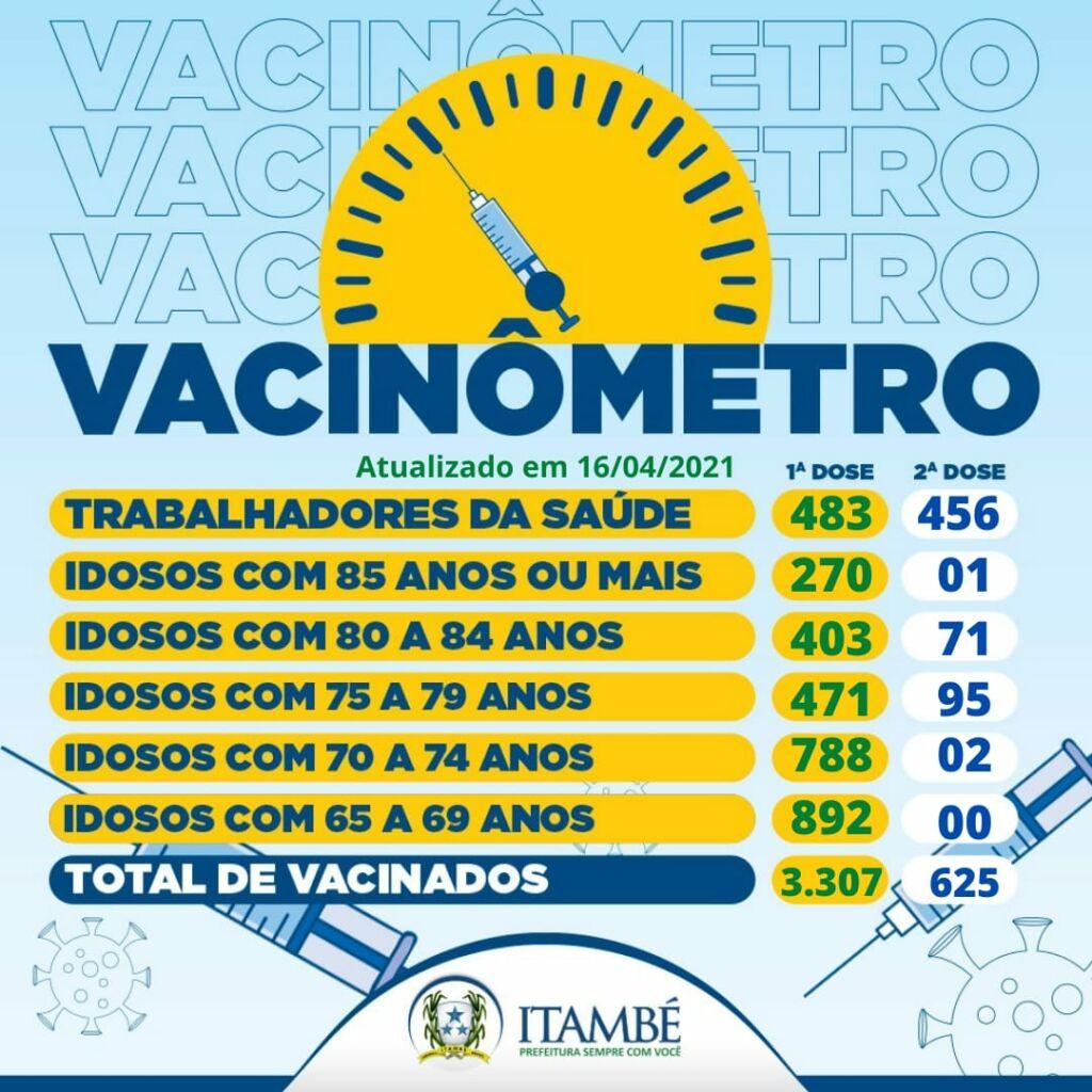 Vacinometro 16-04
