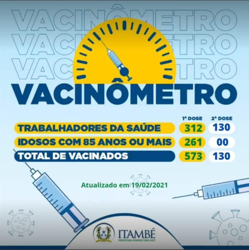 Vacinometro 19-02