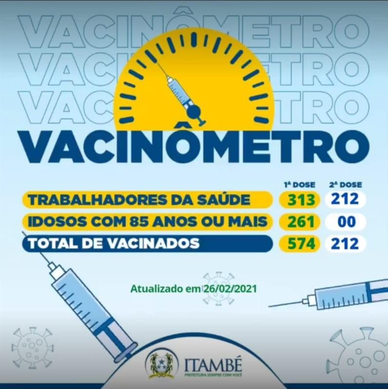 Vacinometro 26-02