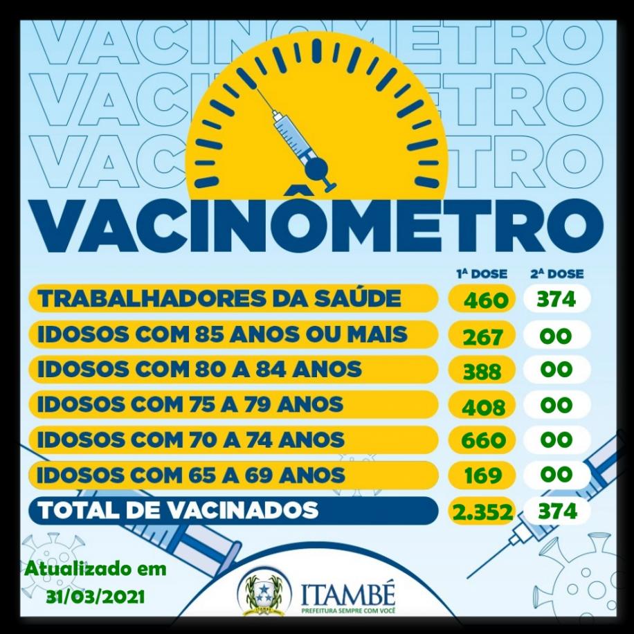 Vacinometro 31-03