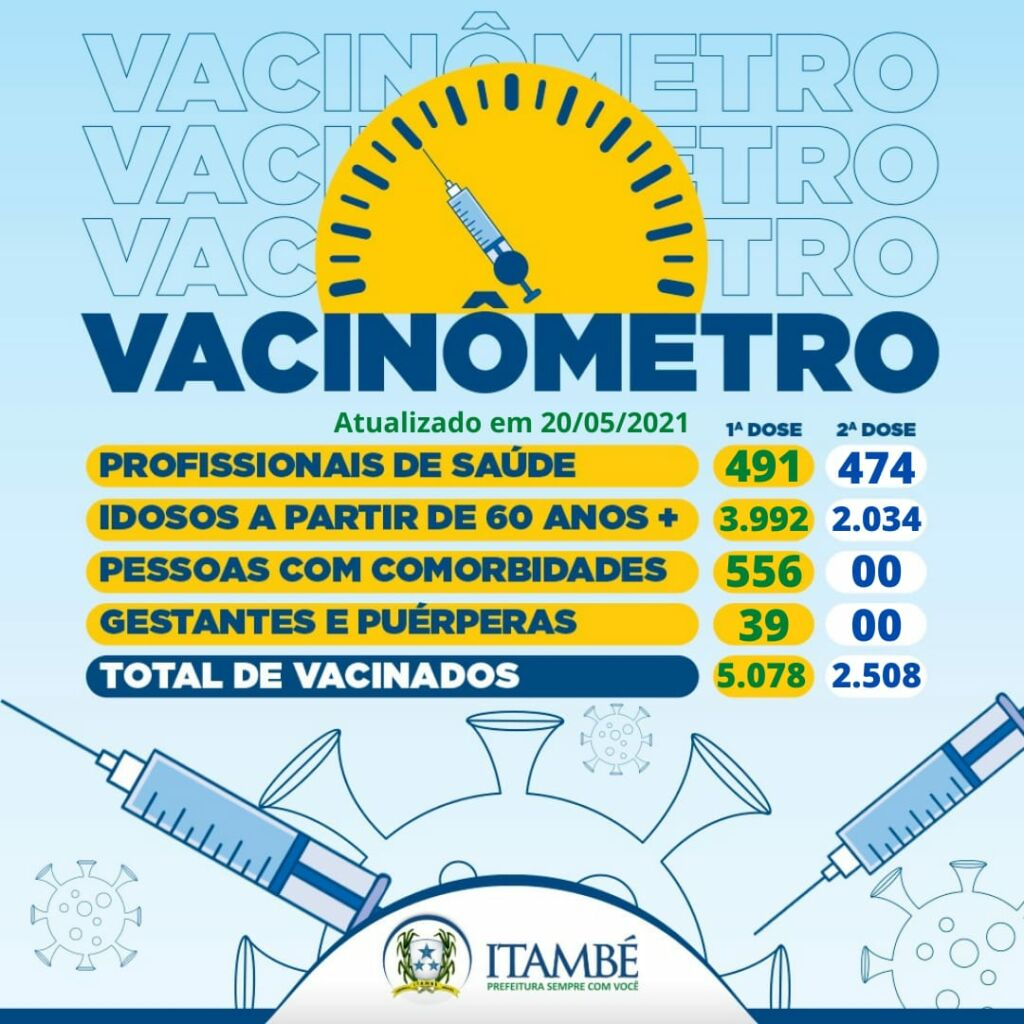 vacinometro 2006